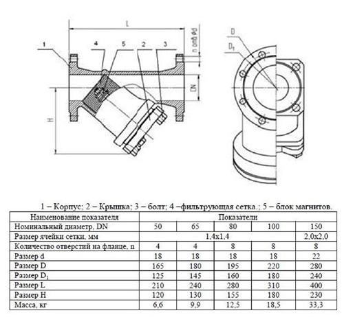 Фильтр-магнитный-фланцевый-чугунный_1.jpg