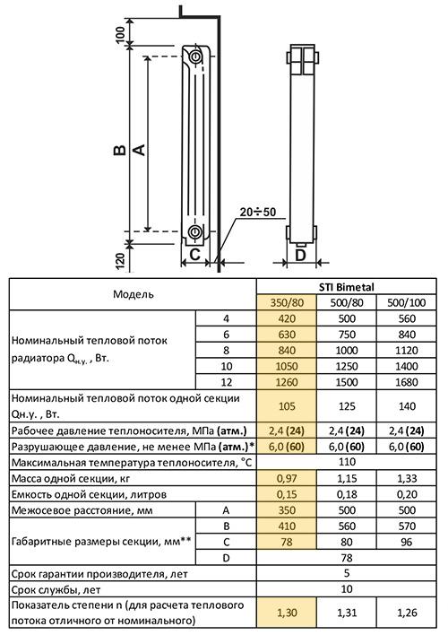 Таблица-биметалл-350-80.jpg