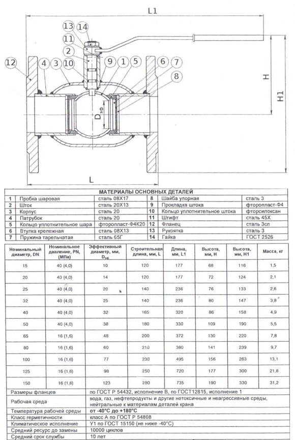 Размеры стального крана 11с67п Ci